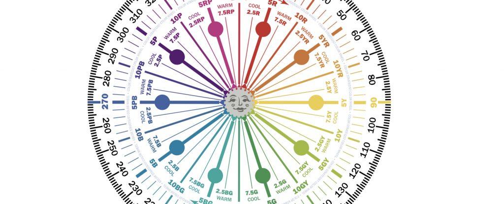Colour Strategist Wheel
